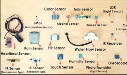 Explore Electronics with Real Time Projects - With Vyasa Technologies